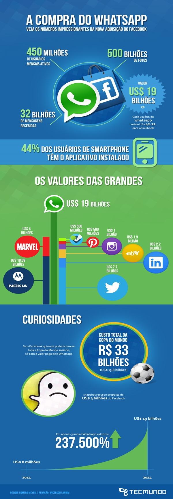infografico-tecmundo-820018-515670